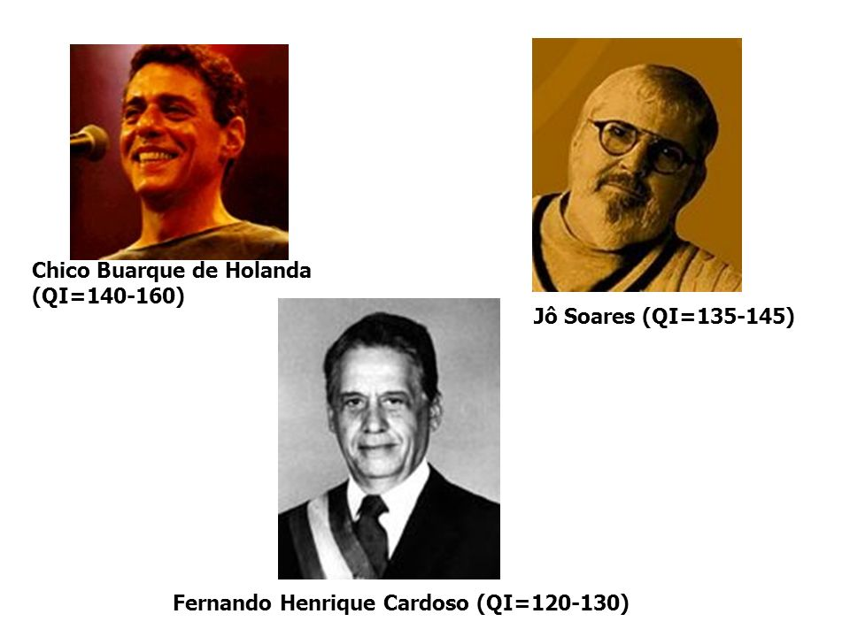 Chico Buarque de Holanda (QI=140-160) Jô Soares (QI=135-145) Fernando Henrique Cardoso (QI=120-130)