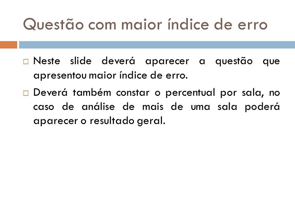 Questão com maior índice de erro Neste slide deverá aparecer a questão que apresentou maior índice de erro. Deverá também constar o percentual por sal