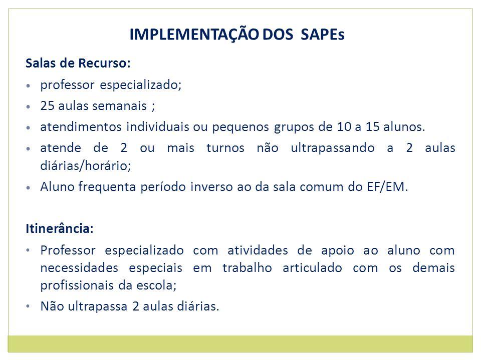 IMPLEMENTAÇÃO DOS SAPEs Salas de Recurso: professor especializado; 25 aulas semanais ; atendimentos individuais ou pequenos grupos de 10 a 15 alunos.