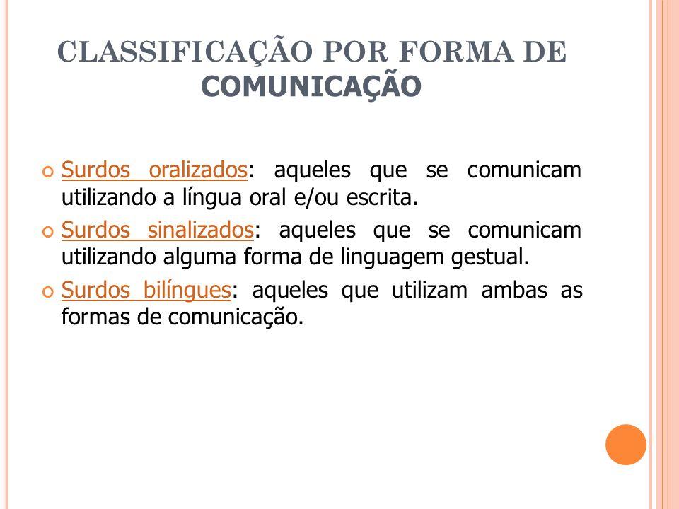 CLASSIFICAÇÃO POR FORMA DE COMUNICAÇÃO Surdos oralizados: aqueles que se comunicam utilizando a língua oral e/ou escrita. Surdos oralizados Surdos sin