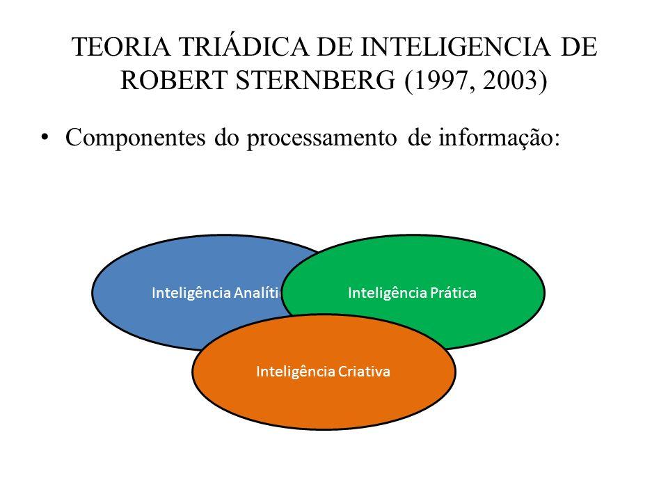 Componentes do processamento de informação: TEORIA TRIÁDICA DE INTELIGENCIA DE ROBERT STERNBERG (1997, 2003) Inteligência AnalíticaInteligência Prátic