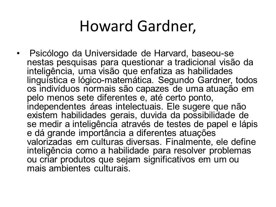 TEORIA DAS INTELIGÊNCIAS MÚLTIPLAS DE HOWARD GARDNER (1983) Fonte: http://sitemaker.umich.edu/356.martin/home Professor de Cognição e Educação de Harvard, Professor adjunto de Neurologia na Universidade de Boston.