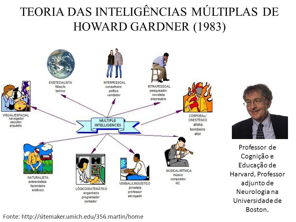 Componentes do processamento de informação: TEORIA TRIÁDICA DE INTELIGENCIA DE ROBERT STERNBERG (1997, 2003) Inteligência AnalíticaInteligência Prática Inteligência Criativa