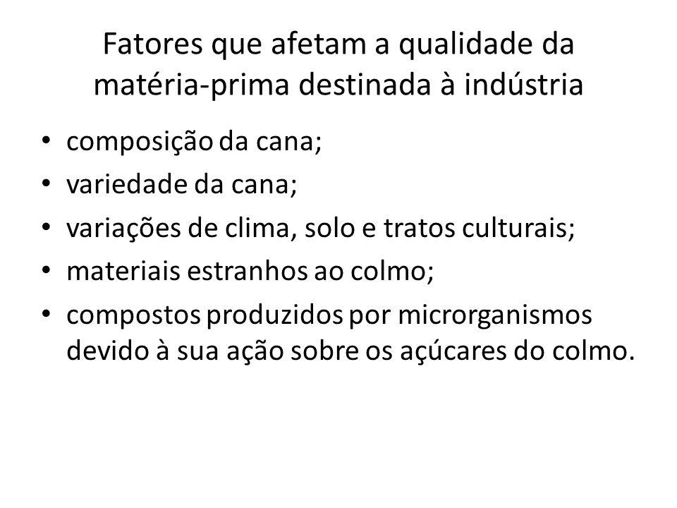 Fatores que afetam a qualidade da matéria-prima destinada à indústria composição da cana; variedade da cana; variações de clima, solo e tratos cultura