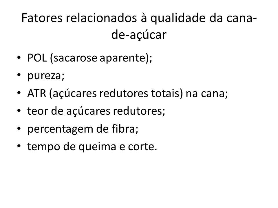 Fatores relacionados à qualidade da cana- de-açúcar POL (sacarose aparente); pureza; ATR (açúcares redutores totais) na cana; teor de açúcares redutor