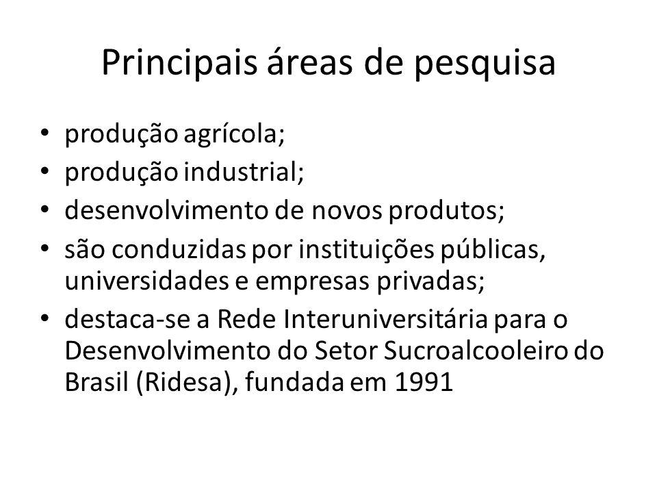 Principais áreas de pesquisa produção agrícola; produção industrial; desenvolvimento de novos produtos; são conduzidas por instituições públicas, univ