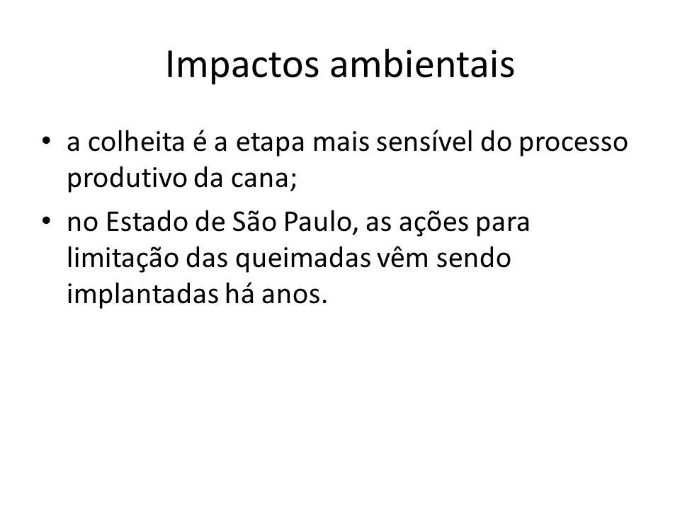 Impactos ambientais a colheita é a etapa mais sensível do processo produtivo da cana; no Estado de São Paulo, as ações para limitação das queimadas vê