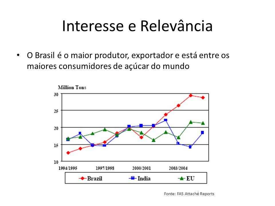 Interesse e Relevância O Brasil é o maior produtor, exportador e está entre os maiores consumidores de açúcar do mundo Fonte: FAS Attaché Reports
