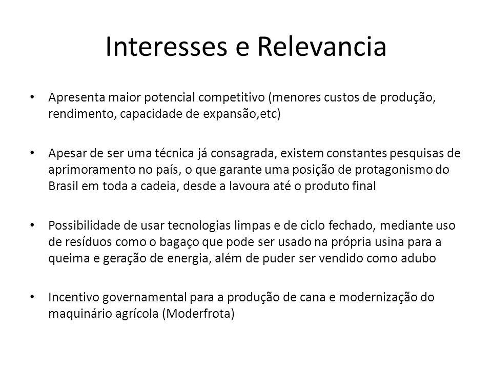 Interesses e Relevancia Apresenta maior potencial competitivo (menores custos de produção, rendimento, capacidade de expansão,etc) Apesar de ser uma t