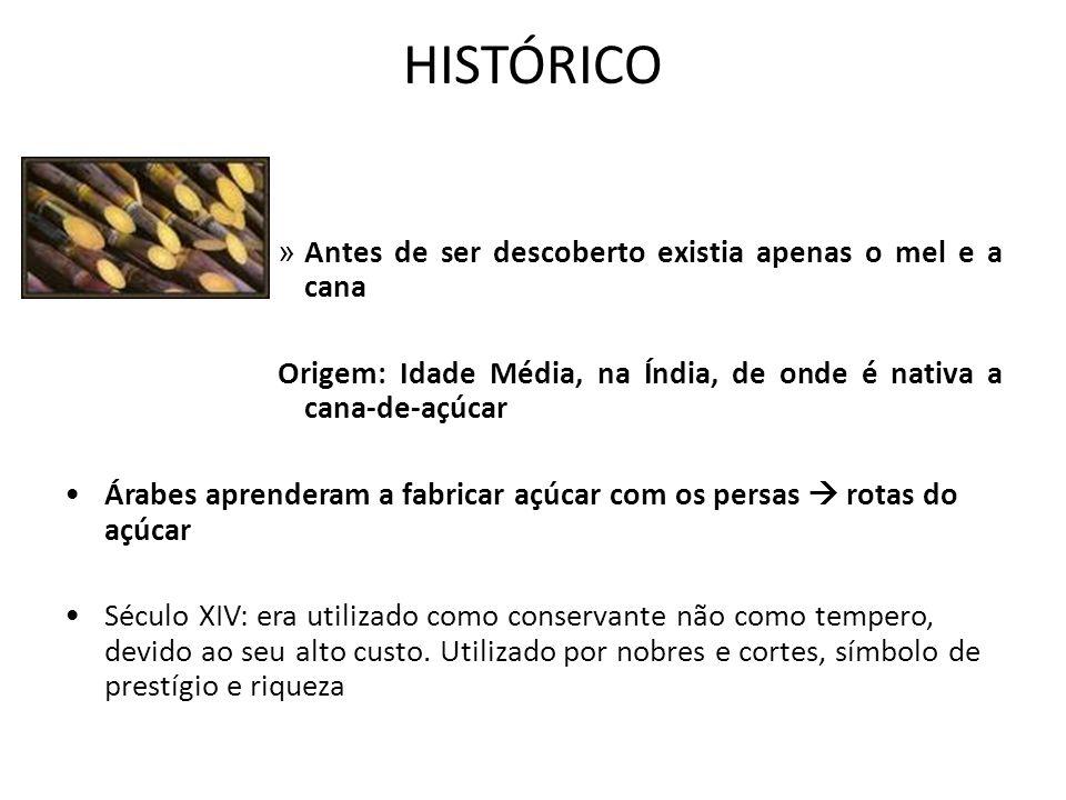 HISTÓRICO » Antes de ser descoberto existia apenas o mel e a cana Origem: Idade Média, na Índia, de onde é nativa a cana-de-açúcar Árabes aprenderam a