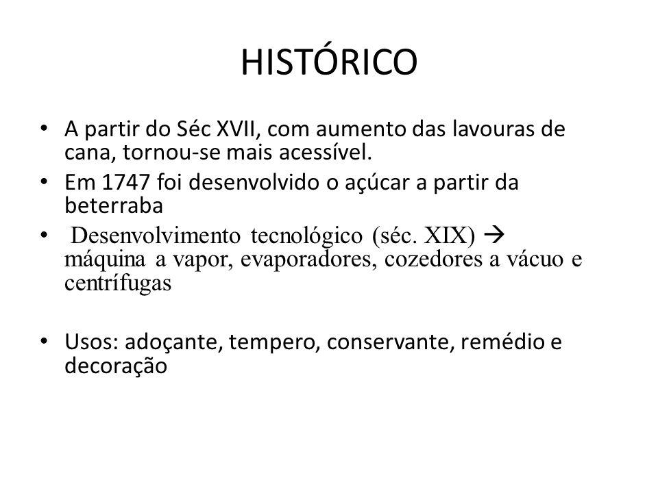 HISTÓRICO A partir do Séc XVII, com aumento das lavouras de cana, tornou-se mais acessível. Em 1747 foi desenvolvido o açúcar a partir da beterraba De