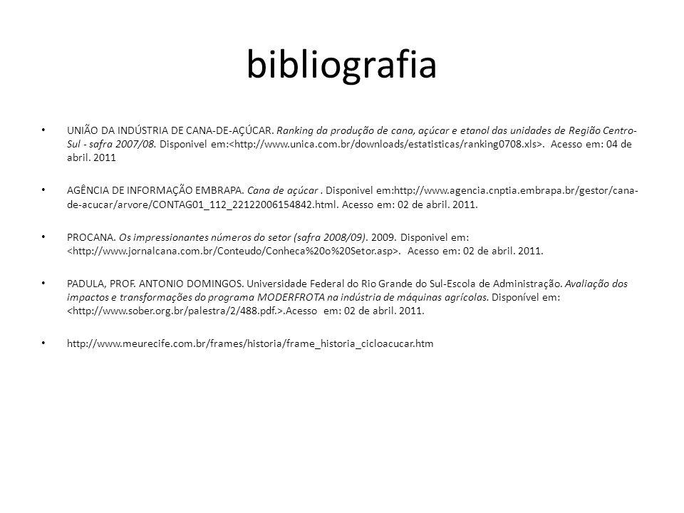 bibliografia UNIÃO DA INDÚSTRIA DE CANA-DE-AÇÚCAR. Ranking da produção de cana, açúcar e etanol das unidades de Região Centro- Sul - safra 2007/08. Di