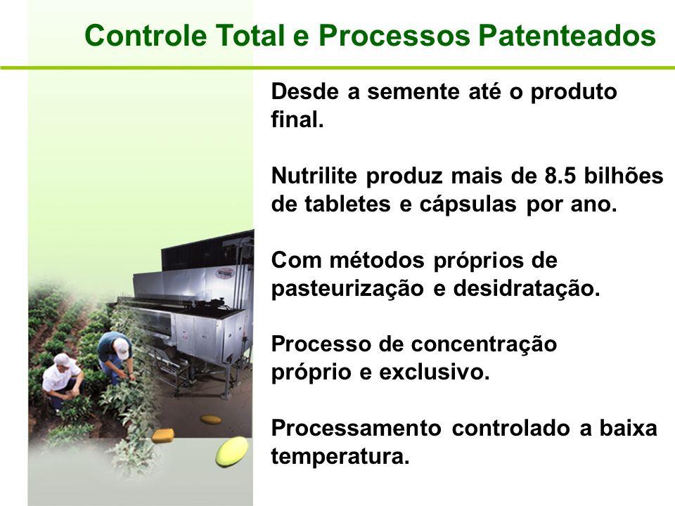 Controle Total e Processos Patenteados Desde a semente até o produto final. Nutrilite produz mais de 8.5 bilhões de tabletes e cápsulas por ano. Com m