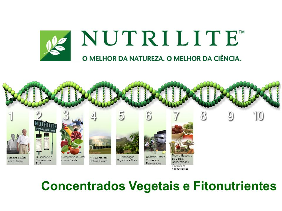 Concentrados Vegetais e Fitonutrientes NHI Center for Optima Helath Todo o Espectro de Cores. Concentrados Vegetais e Fitonutrientes Pioneira e Líder