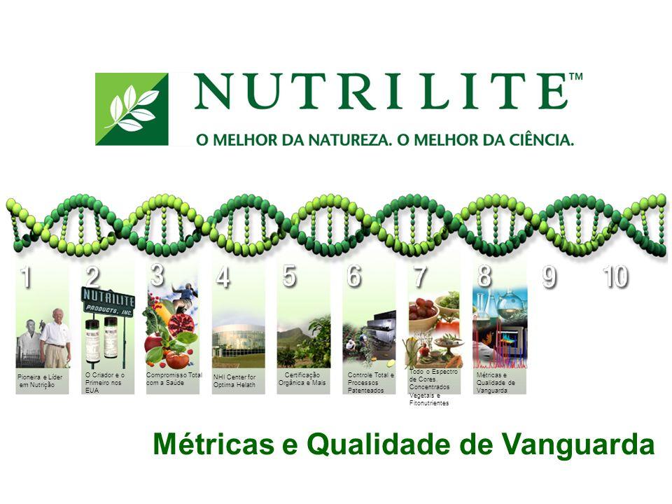 Métricas e Qualidade de Vanguarda NHI Center for Optima Helath Métricas e Qualidade de Vanguarda Pioneira e Líder em Nutrição O Criador e o Primeiro n