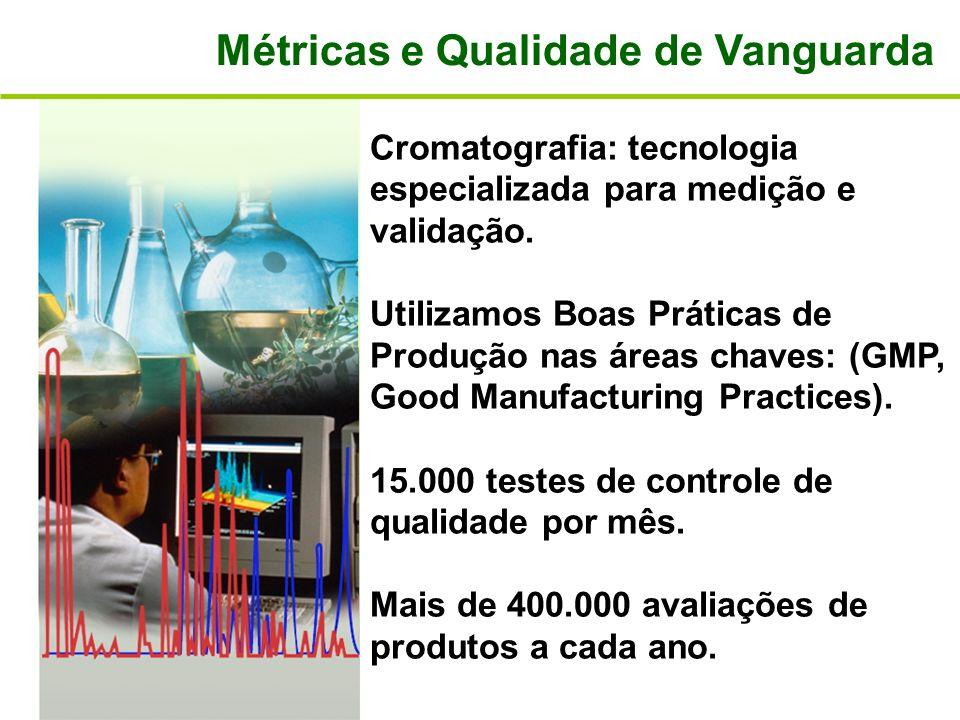 Métricas e Qualidade de Vanguarda Cromatografia: tecnologia especializada para medição e validação. Utilizamos Boas Práticas de Produção nas áreas cha