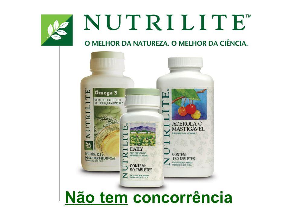 Concentrados Vegetais e Fitonutrientes NHI Center for Optima Helath Todo o Espectro de Cores.