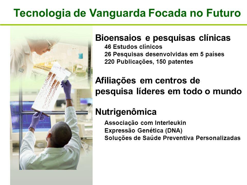 Tecnologia de Vanguarda Focada no Futuro Bioensaios e pesquisas clínicas 46 Estudos clínicos 26 Pesquisas desenvolvidas em 5 países 220 Publicações, 1