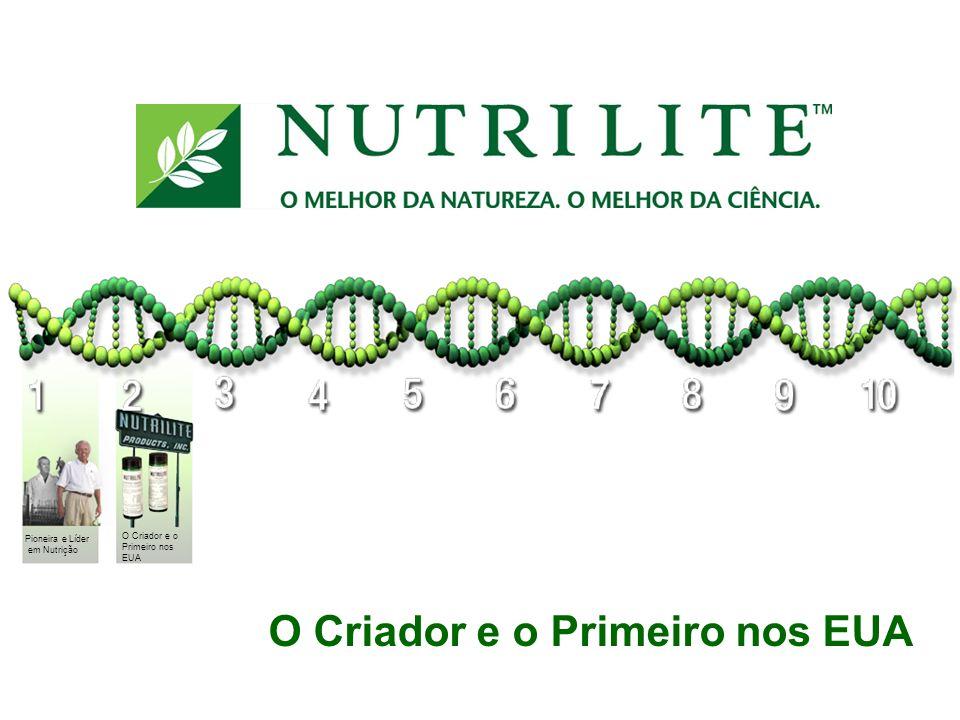 Primeiro nos EUA a produzir e vender suplementos multivitamínicos / multiminerais de origem natural Mais de 70 anos de: Agricultura Pesquisa em nutrição Inovação em produtos Fabricação com qualidade Dirigida atualmente pelo Dr.