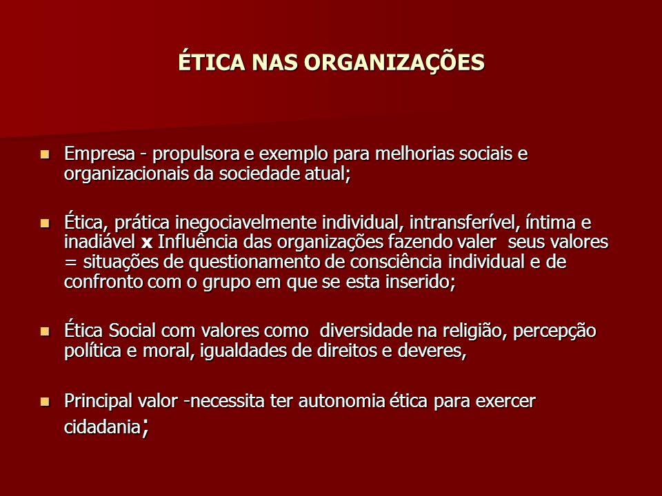ÉTICA NAS ORGANIZAÇÕES Empresa - propulsora e exemplo para melhorias sociais e organizacionais da sociedade atual; Empresa - propulsora e exemplo para