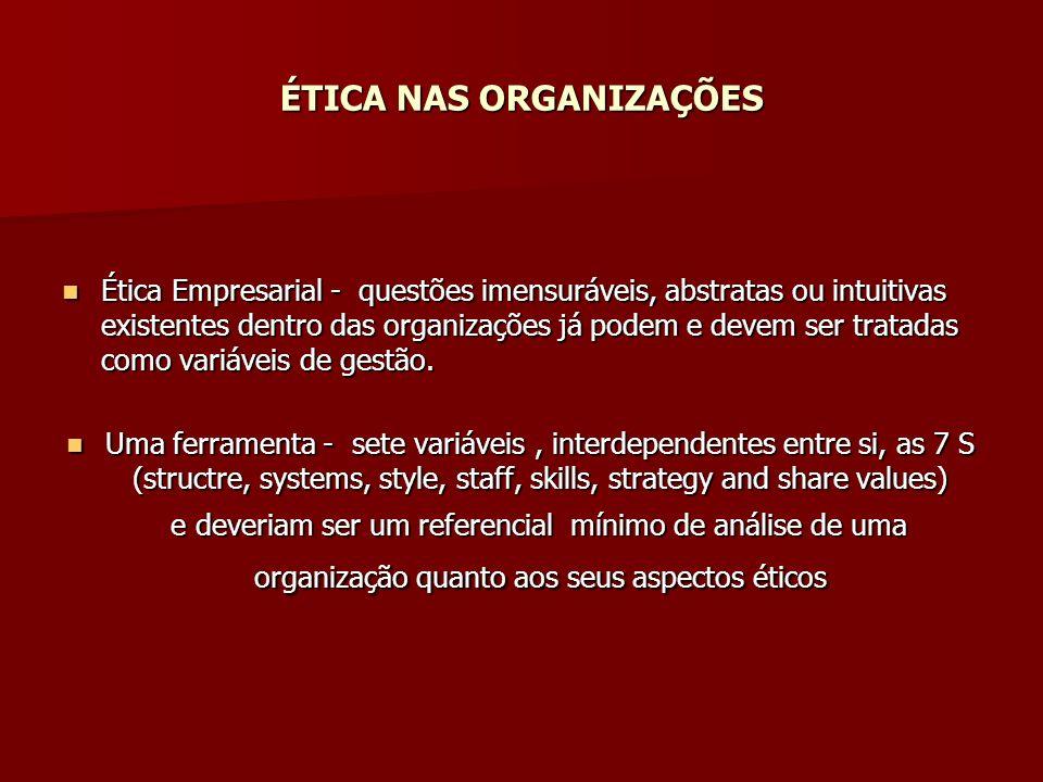 ÉTICA NAS ORGANIZAÇÕES Ética Empresarial - questões imensuráveis, abstratas ou intuitivas existentes dentro das organizações já podem e devem ser trat