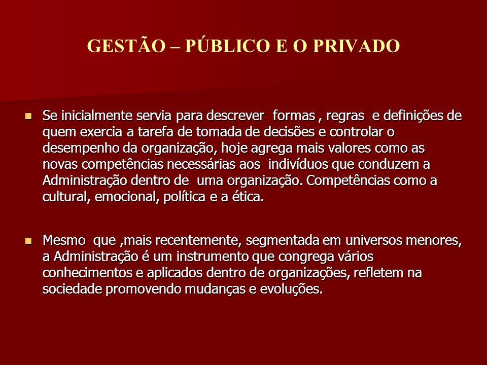 GESTÃO – PÚBLICO E O PRIVADO Se inicialmente servia para descrever formas, regras e definições de quem exercia a tarefa de tomada de decisões e contro