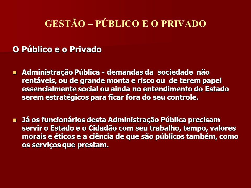GESTÃO – PÚBLICO E O PRIVADO O Público e o Privado Administração Pública - demandas da sociedade não rentáveis, ou de grande monta e risco ou de terem