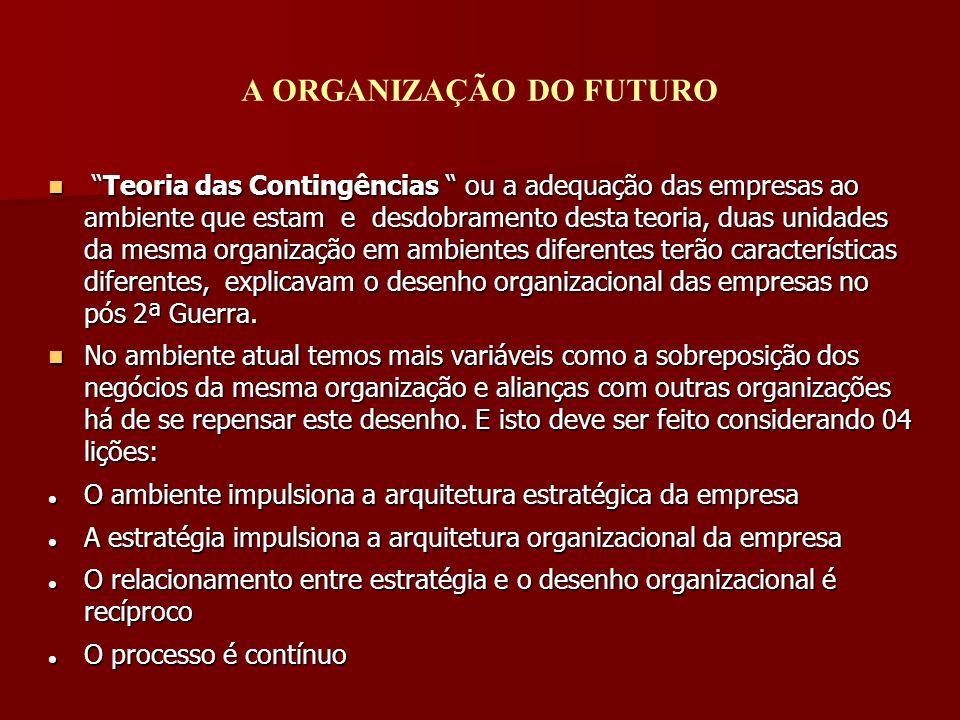 A ORGANIZAÇÃO DO FUTURO Teoria das Contingências ou a adequação das empresas ao ambiente que estam e desdobramento desta teoria, duas unidades da mesm