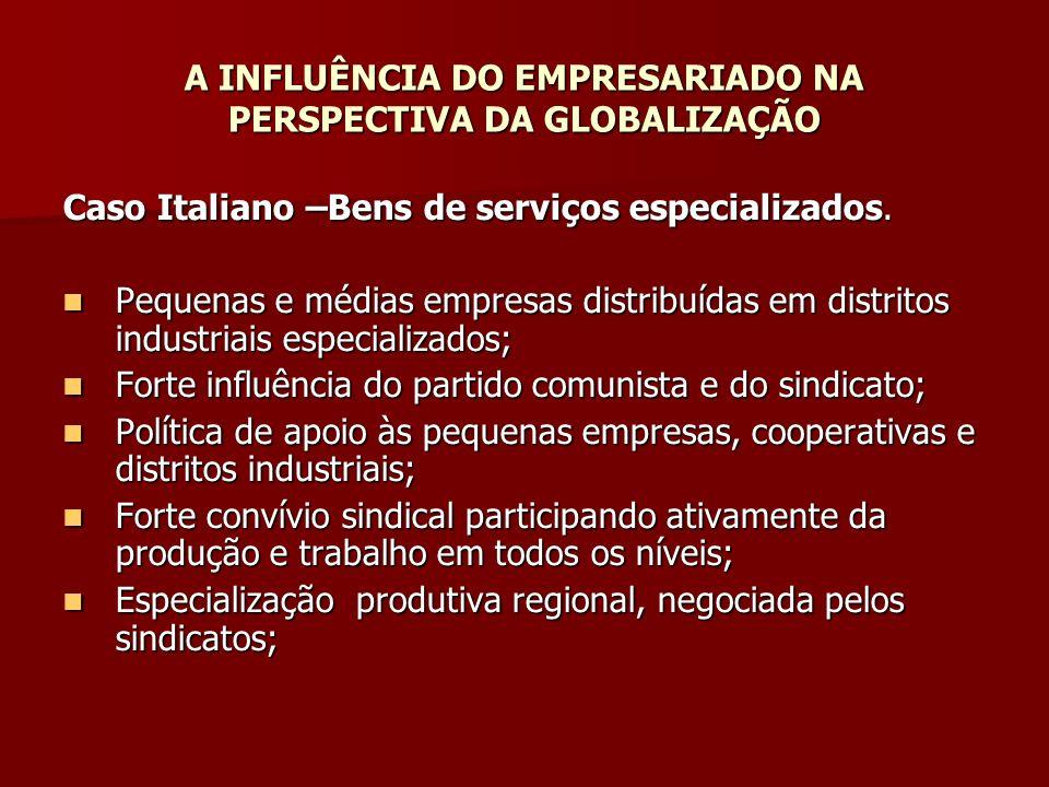 A INFLUÊNCIA DO EMPRESARIADO NA PERSPECTIVA DA GLOBALIZAÇÃO Caso Italiano –Bens de serviços especializados. Pequenas e médias empresas distribuídas em