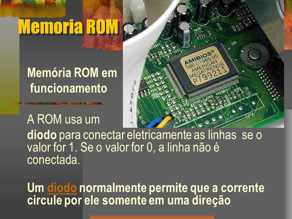 Memoria ROM Memória ROM em funcionamento A ROM usa um diodo para conectar eletricamente as linhas se o valor for 1. Se o valor for 0, a linha não é co