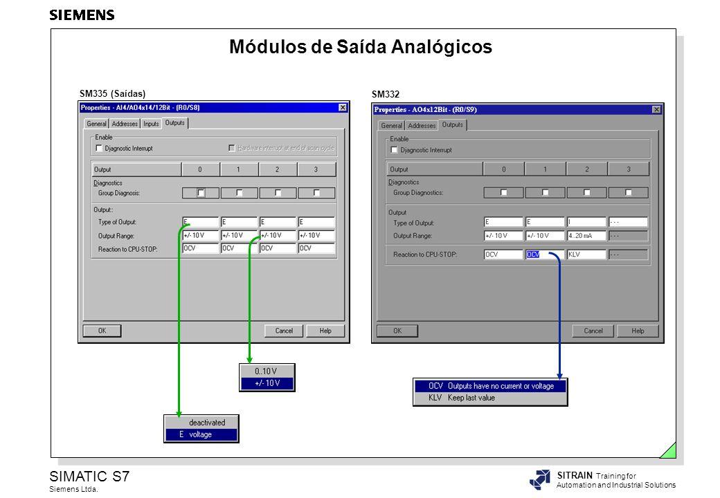 SIMATIC S7 Siemens Ltda.