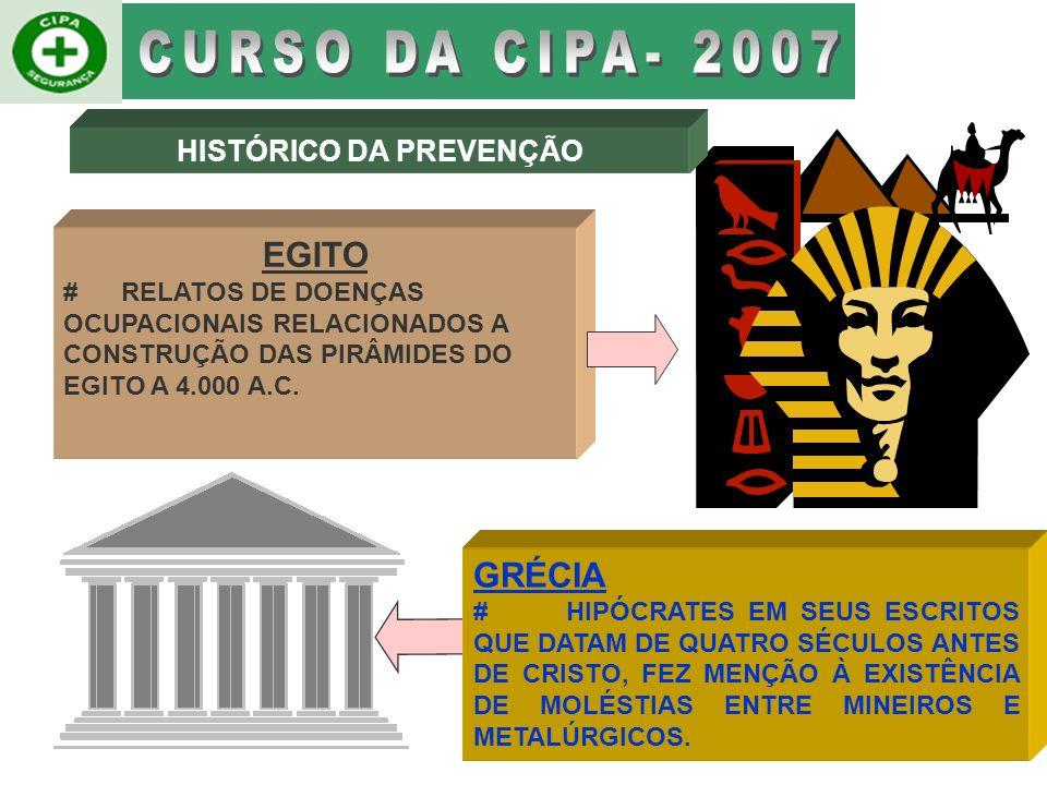 GRÉCIA # HIPÓCRATES EM SEUS ESCRITOS QUE DATAM DE QUATRO SÉCULOS ANTES DE CRISTO, FEZ MENÇÃO À EXISTÊNCIA DE MOLÉSTIAS ENTRE MINEIROS E METALÚRGICOS.