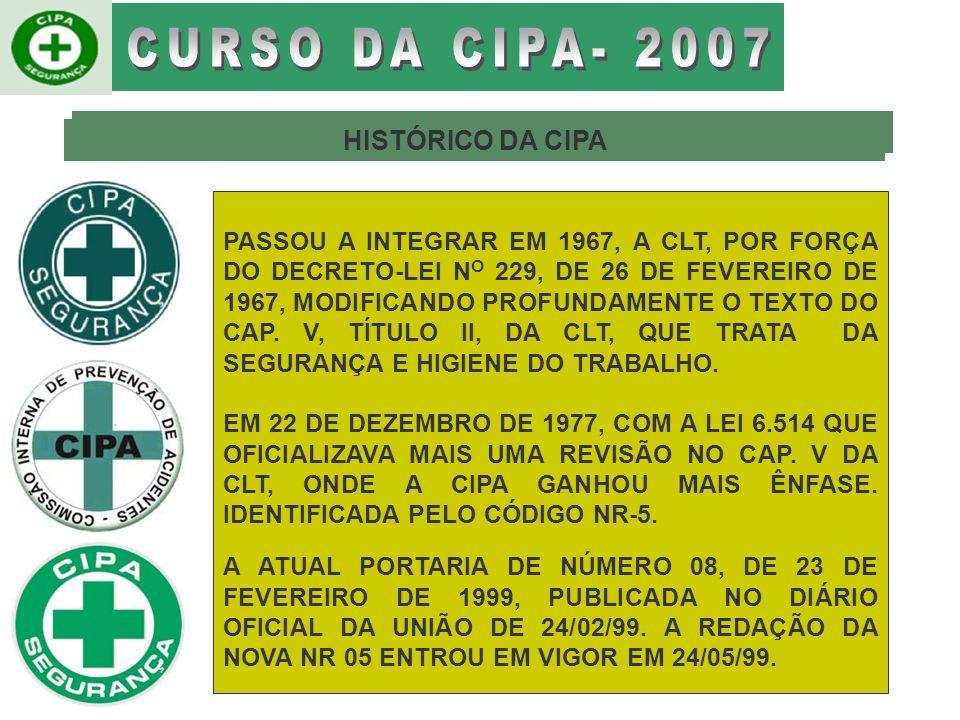HISTÓRICO DA CIPA A CIPA FOI A PRIMEIRA GRANDE MANIFESTAÇÃO DE ATIVIDADES PREVENTIVAS DE ACIDENTES DO TRABALHO NO BRASIL. A IMPLANTAÇÃO DA CIPA CONTOU