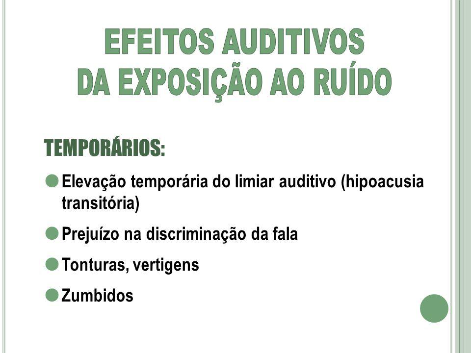 TEMPORÁRIOS: Elevação temporária do limiar auditivo (hipoacusia transitória) Prejuízo na discriminação da fala Tonturas, vertigens Zumbidos