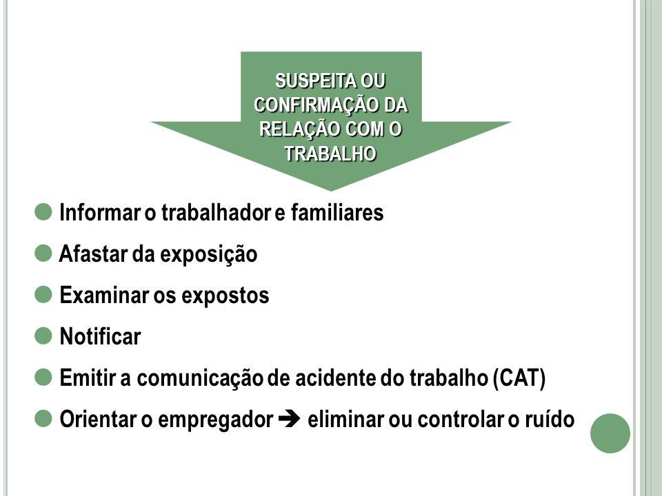 Informar o trabalhador e familiares Afastar da exposição Examinar os expostos Notificar Emitir a comunicação de acidente do trabalho (CAT) Orientar o