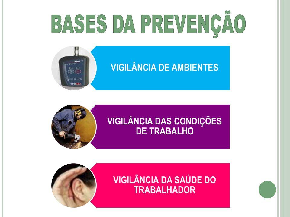 VIGILÂNCIA DE AMBIENTES VIGILÂNCIA DAS CONDIÇÕES DE TRABALHO VIGILÂNCIA DA SAÚDE DO TRABALHADOR
