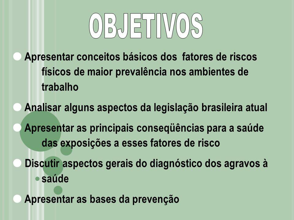 Apresentar conceitos básicos dos fatores de riscos físicos de maior prevalência nos ambientes de trabalho Analisar alguns aspectos da legislação brasi