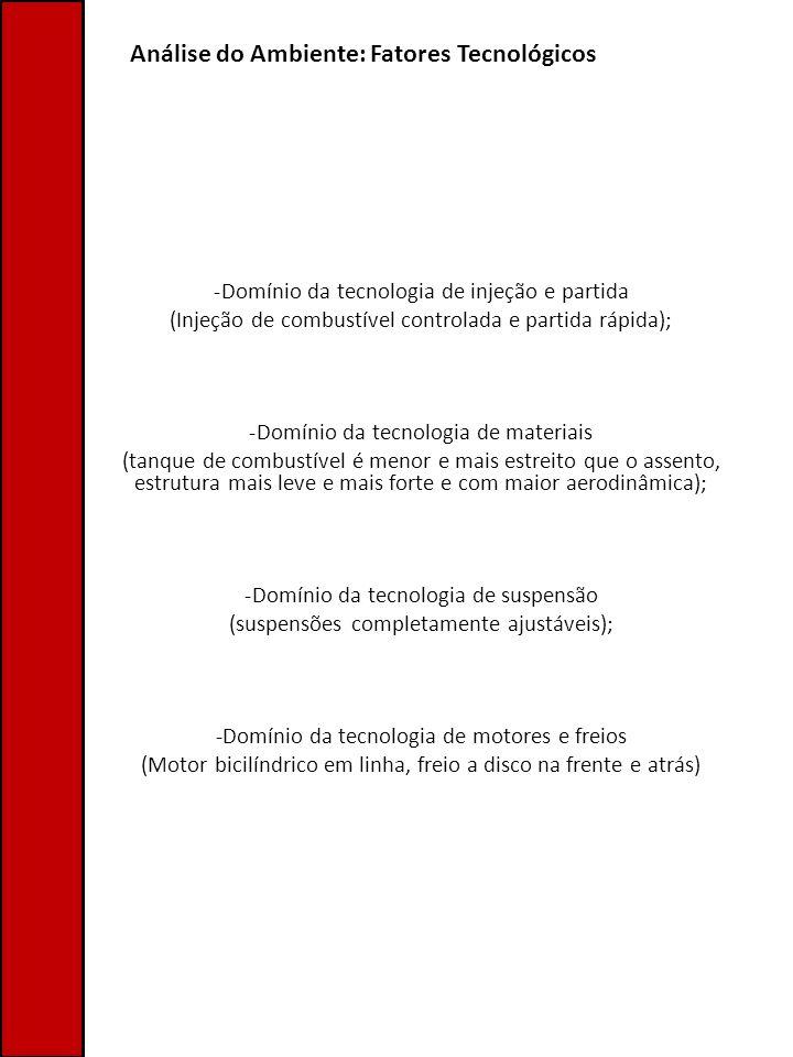 Análise do Ambiente: Fatores Tecnológicos -Domínio da tecnologia de injeção e partida (Injeção de combustível controlada e partida rápida); -Domínio d