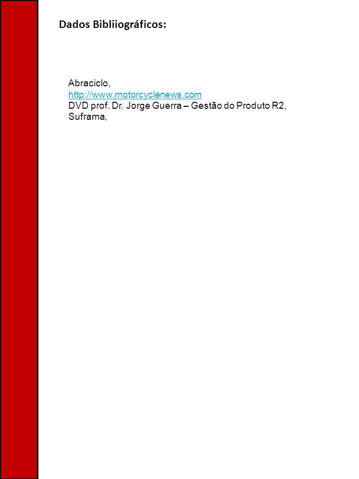 Dados Bibliiográficos: Abraciclo, http://www.motorcyclenews.com DVD prof. Dr. Jorge Guerra – Gestão do Produto R2, Suframa,