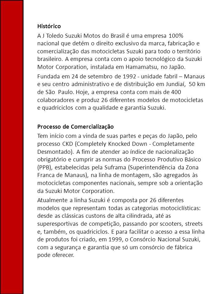Histórico A J Toledo Suzuki Motos do Brasil é uma empresa 100% nacional que detém o direito exclusivo da marca, fabricação e comercialização das motoc
