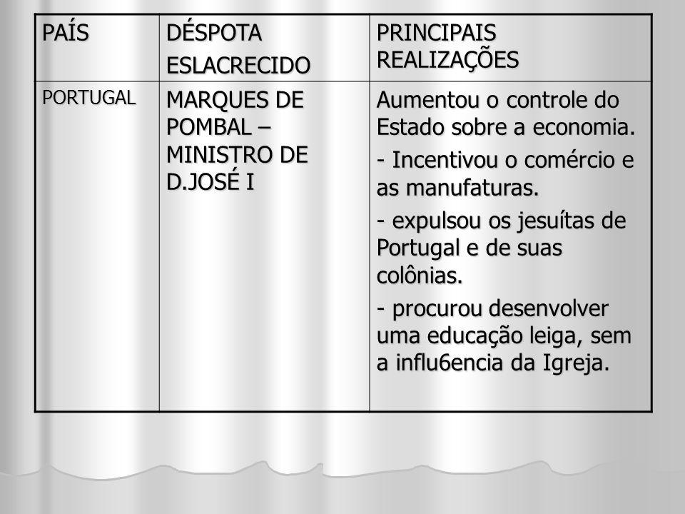 PAÍSDÉSPOTAESLACRECIDO PRINCIPAIS REALIZAÇÕES PORTUGAL MARQUES DE POMBAL – MINISTRO DE D.JOSÉ I Aumentou o controle do Estado sobre a economia. - Ince