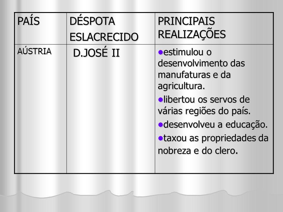 PAÍSDÉSPOTAESLACRECIDO PRINCIPAIS REALIZAÇÕES AÚSTRIA D.JOSÉ II D.JOSÉ II estimulou o desenvolvimento das manufaturas e da agricultura. estimulou o de