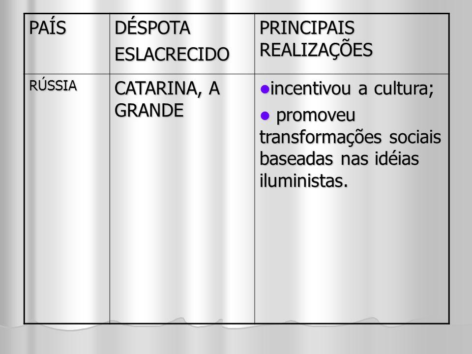 PAÍSDÉSPOTAESLACRECIDO PRINCIPAIS REALIZAÇÕES RÚSSIA CATARINA, A GRANDE incentivou a cultura; incentivou a cultura; promoveu transformações sociais baseadas nas idéias iluministas.