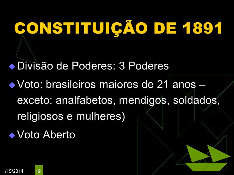 1/15/2014 19 CONSTITUIÇÃO DE 1891 Divisão de Poderes: 3 Poderes Voto: brasileiros maiores de 21 anos – exceto: analfabetos, mendigos, soldados, religi