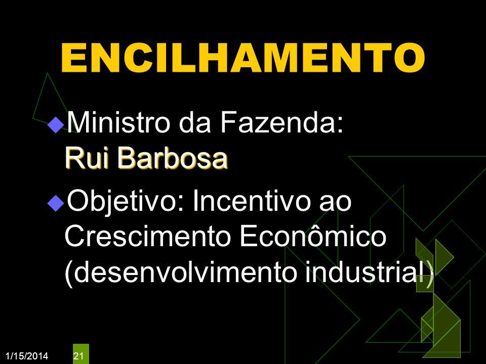 1/15/2014 21 ENCILHAMENTO Rui Barbosa Ministro da Fazenda: Rui Barbosa Objetivo: Incentivo ao Crescimento Econômico (desenvolvimento industrial)