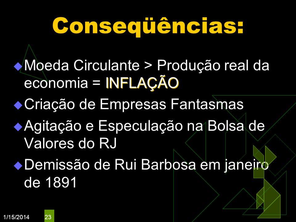 1/15/2014 23 Conseqüências: INFLAÇÃO Moeda Circulante > Produção real da economia = INFLAÇÃO Criação de Empresas Fantasmas Agitação e Especulação na B