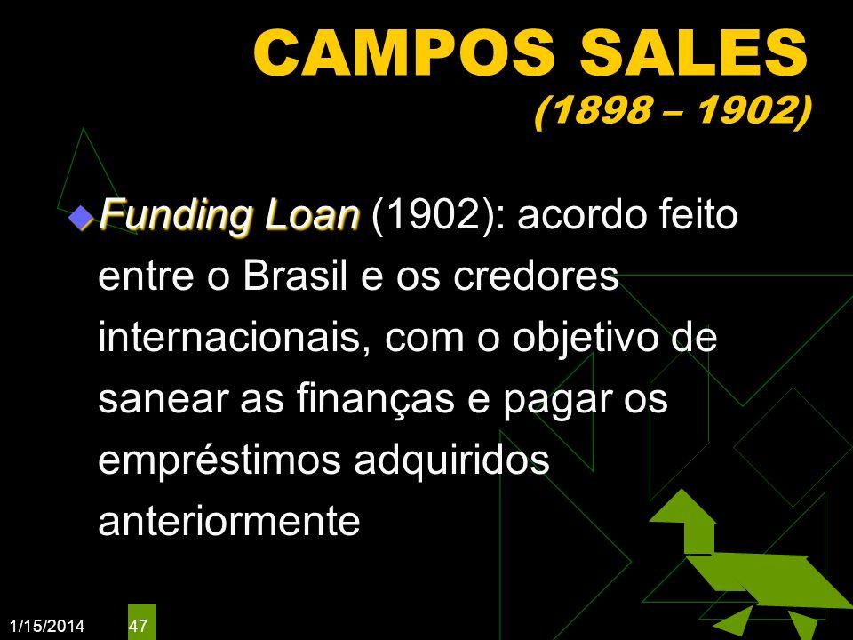1/15/2014 47 CAMPOS SALES (1898 – 1902) Funding Loan Funding Loan (1902): acordo feito entre o Brasil e os credores internacionais, com o objetivo de