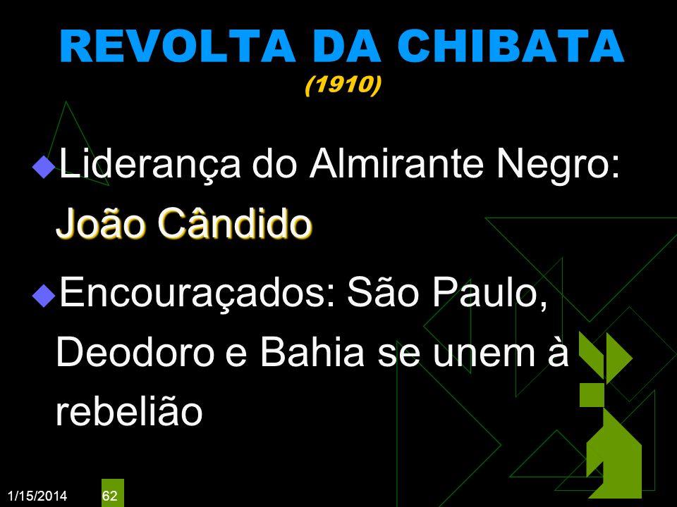 1/15/2014 62 REVOLTA DA CHIBATA (1910) João Cândido Liderança do Almirante Negro: João Cândido Encouraçados: São Paulo, Deodoro e Bahia se unem à rebe
