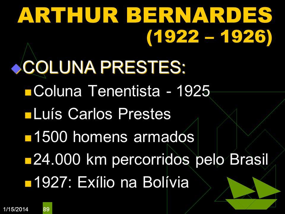 1/15/2014 89 ARTHUR BERNARDES (1922 – 1926) COLUNA PRESTES: COLUNA PRESTES: Coluna Tenentista - 1925 Luís Carlos Prestes 1500 homens armados 24.000 km