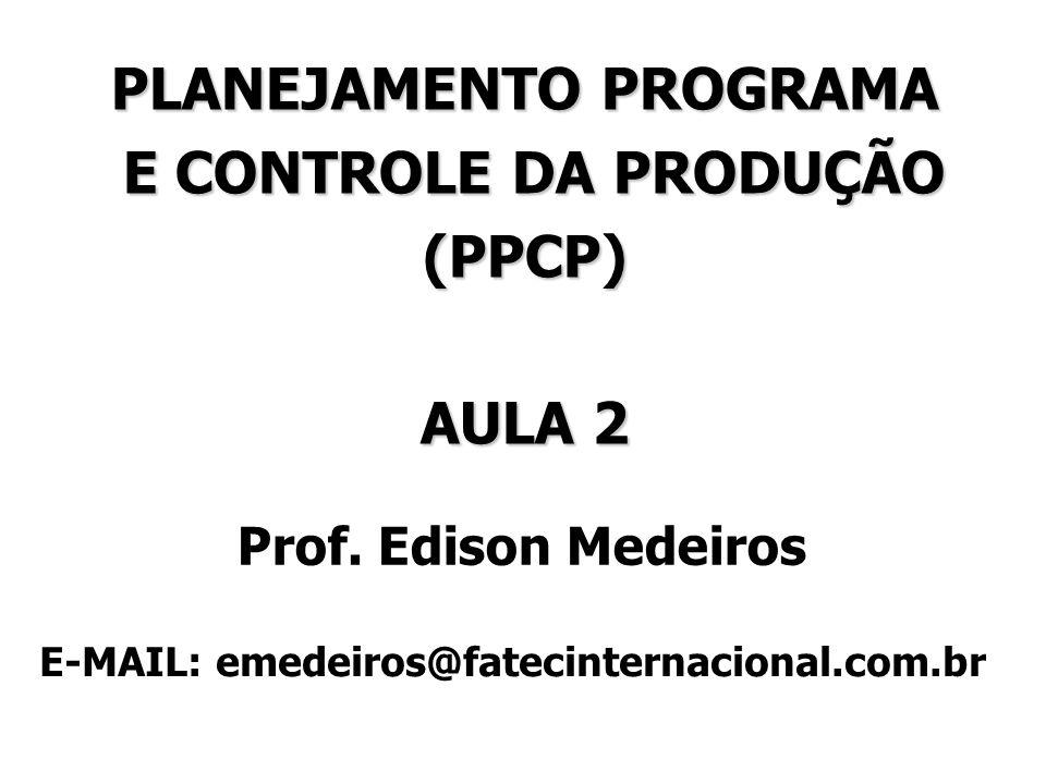 O estudo do sistema de PPCP Integração do sistema De PPCP aos objetivos estratégicos Da manufatura Processo decisório: Como as decisões São tomadas Estrutura geral do processo decisório Fatores que afetam as decisões do sistema De PPCP Técnicas de PPCP Abordagens de PPCP Conteúdo: As decisões